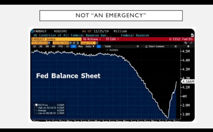 Economy Not An Emergency